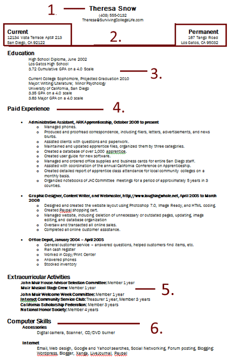 How To Write A Basic Easy Resume Gamelan Space